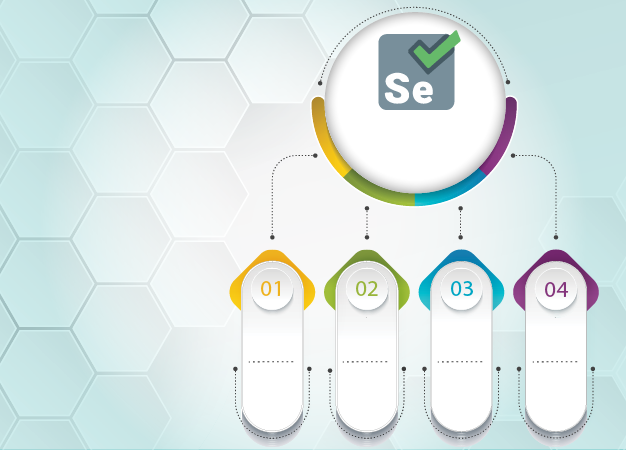 Advanced Selenium Testing Training in Noida